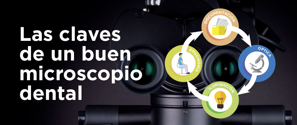 Las claves de un buen microscopio dental