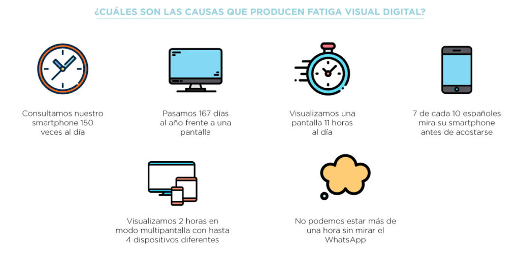 causas-que-producen-fatiga-visual-digital